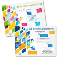 Kit - Posters élections